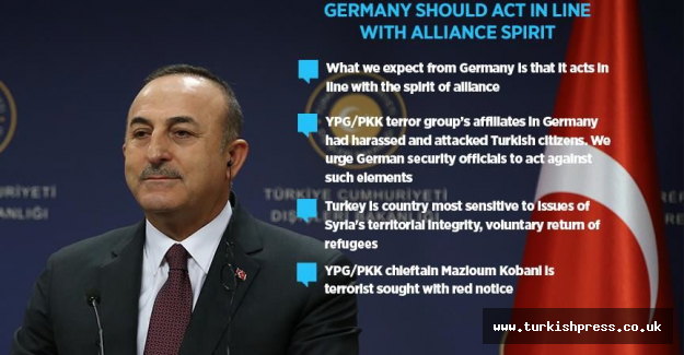 Germany should act in line with alliance spirit: Turkey