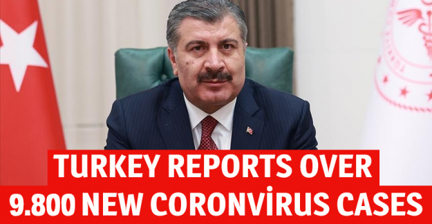 Turkey reports over 9,800 new coronavirus cases